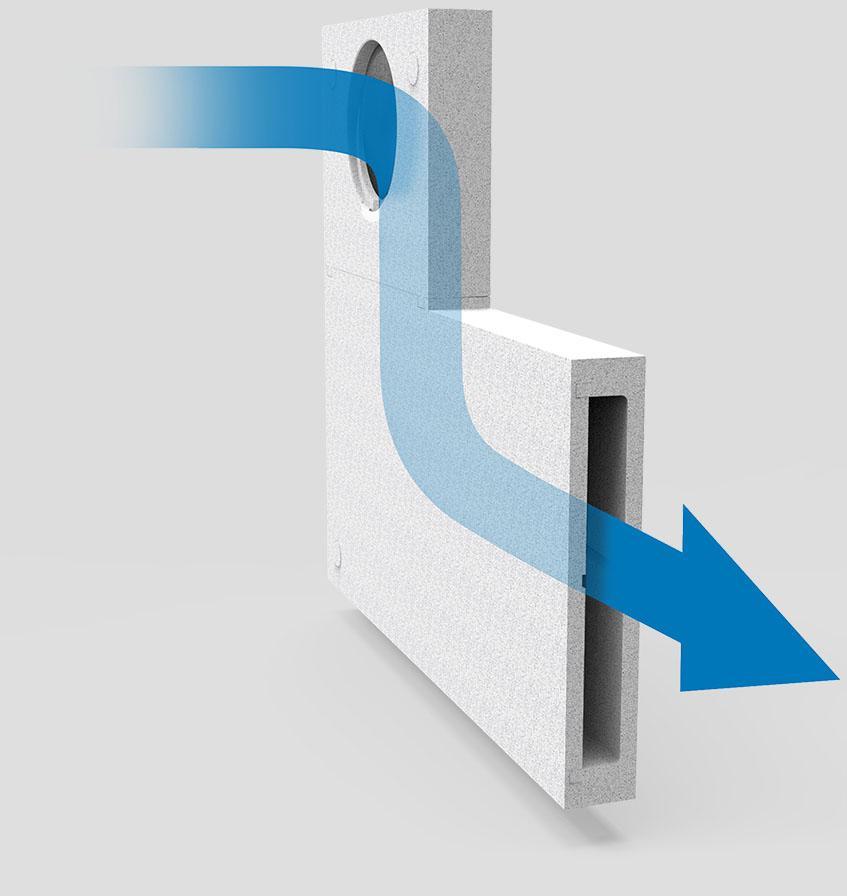 ventilacion smartfanL flujo aire